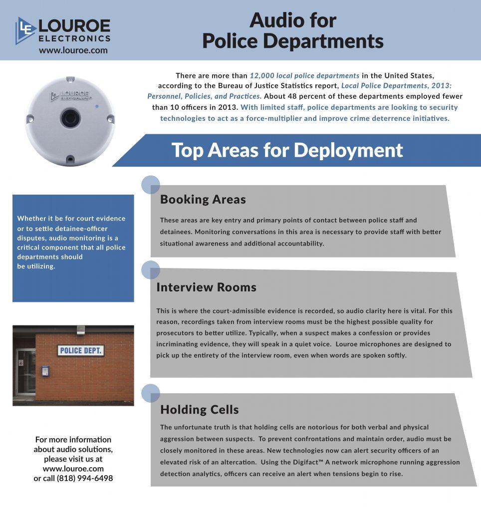 Audio Benefits for Law Enforcement